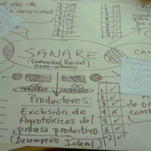 Training – Caracas 2015